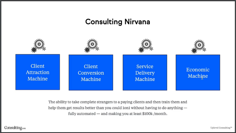 Uplevel Consulting Nirvana